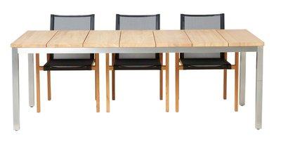 NOAH table